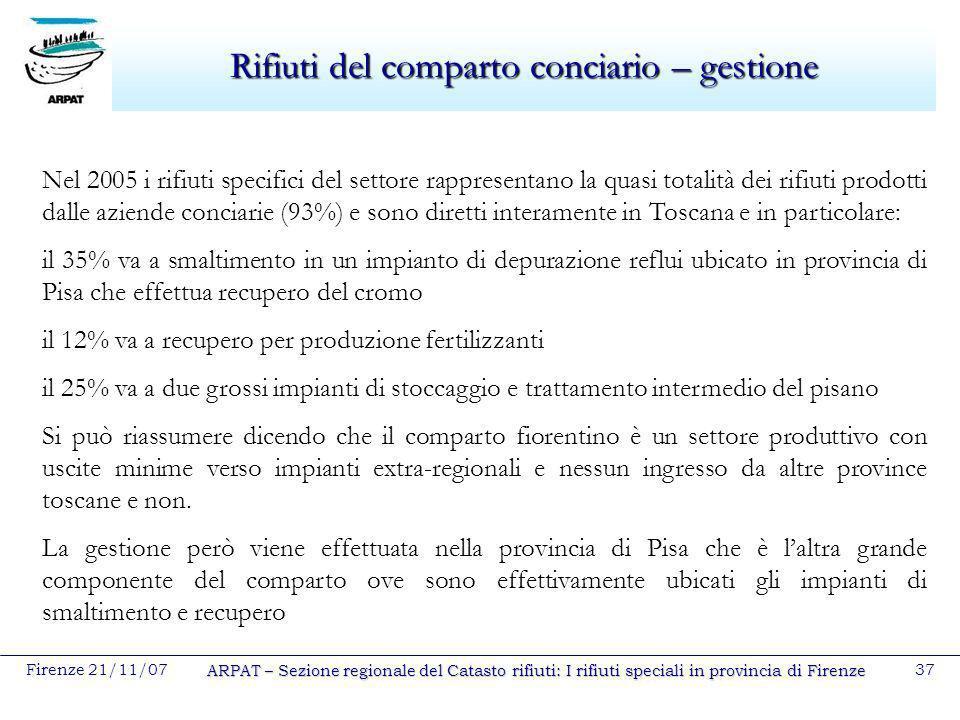 Firenze 21/11/07 ARPAT – Sezione regionale del Catasto rifiuti: I rifiuti speciali in provincia di Firenze 37 Rifiuti del comparto conciario – gestion