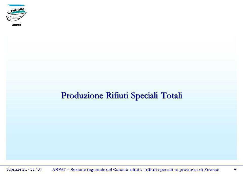 Firenze 21/11/07 ARPAT – Sezione regionale del Catasto rifiuti: I rifiuti speciali in provincia di Firenze 4 Produzione Rifiuti Speciali Totali