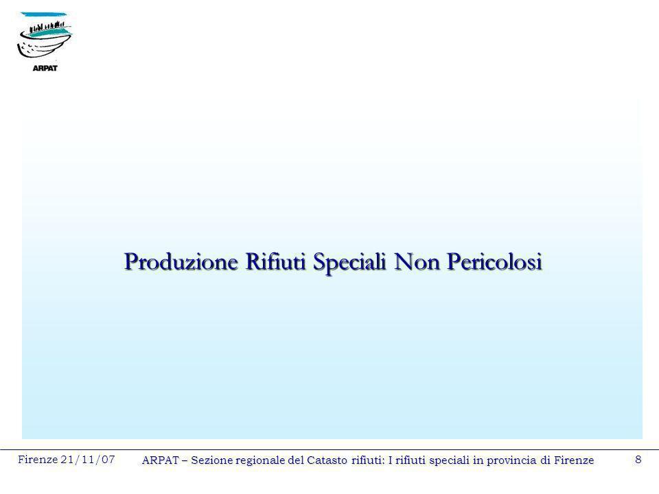 Firenze 21/11/07 ARPAT – Sezione regionale del Catasto rifiuti: I rifiuti speciali in provincia di Firenze 8 Produzione Rifiuti Speciali Non Pericolos