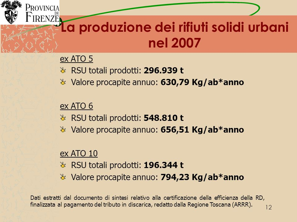 12 La produzione dei rifiuti solidi urbani nel 2007 ex ATO 5 RSU totali prodotti: 296.939 t Valore procapite annuo: 630,79 Kg/ab*anno ex ATO 6 RSU totali prodotti: 548.810 t Valore procapite annuo: 656,51 Kg/ab*anno ex ATO 10 RSU totali prodotti: 196.344 t Valore procapite annuo: 794,23 Kg/ab*anno Dati estratti dal documento di sintesi relativo alla certificazione della efficienza della RD, finalizzata al pagamento del tributo in discarica, redatto dalla Regione Toscana (ARRR).