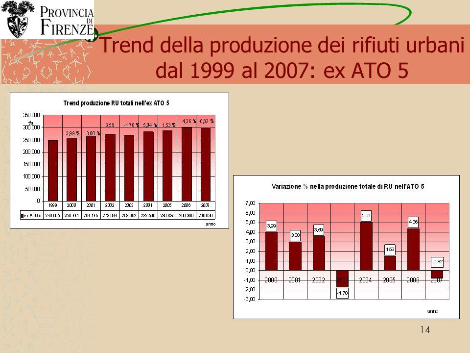 14 Trend della produzione dei rifiuti urbani dal 1999 al 2007: ex ATO 5