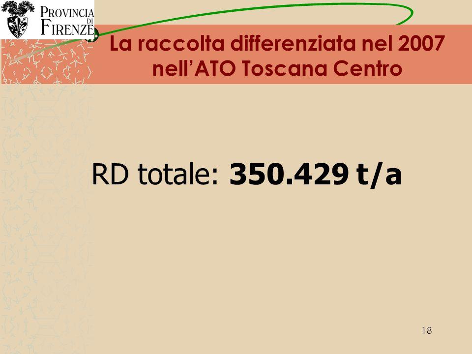 18 La raccolta differenziata nel 2007 nellATO Toscana Centro RD totale: 350.429 t/a