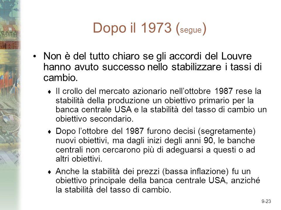 9-23 Dopo il 1973 ( segue ) Non è del tutto chiaro se gli accordi del Louvre hanno avuto successo nello stabilizzare i tassi di cambio. Il crollo del