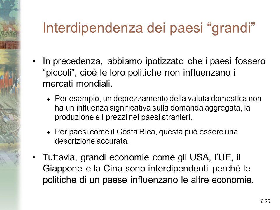 9-25 Interdipendenza dei paesi grandi In precedenza, abbiamo ipotizzato che i paesi fossero piccoli, cioè le loro politiche non influenzano i mercati mondiali.