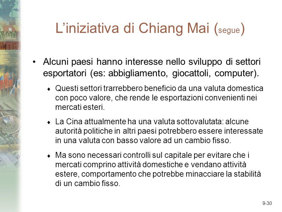 9-30 Liniziativa di Chiang Mai ( segue ) Alcuni paesi hanno interesse nello sviluppo di settori esportatori (es: abbigliamento, giocattoli, computer).