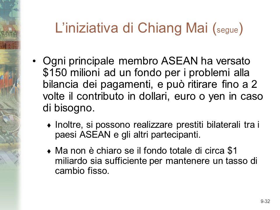 9-32 Liniziativa di Chiang Mai ( segue ) Ogni principale membro ASEAN ha versato $150 milioni ad un fondo per i problemi alla bilancia dei pagamenti, e può ritirare fino a 2 volte il contributo in dollari, euro o yen in caso di bisogno.