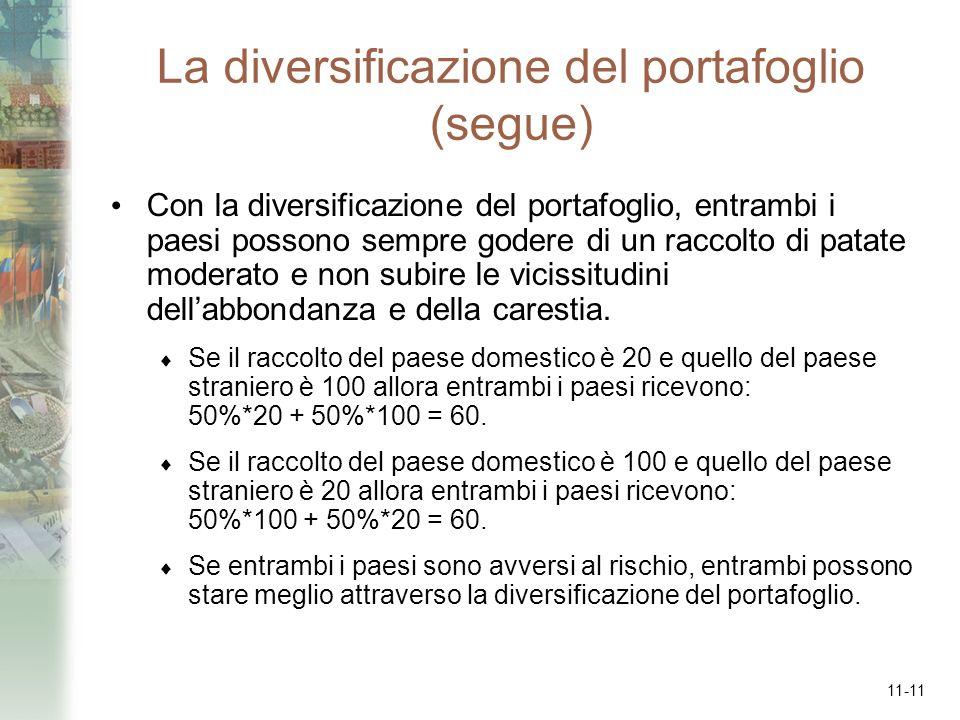 11-11 La diversificazione del portafoglio (segue) Con la diversificazione del portafoglio, entrambi i paesi possono sempre godere di un raccolto di pa