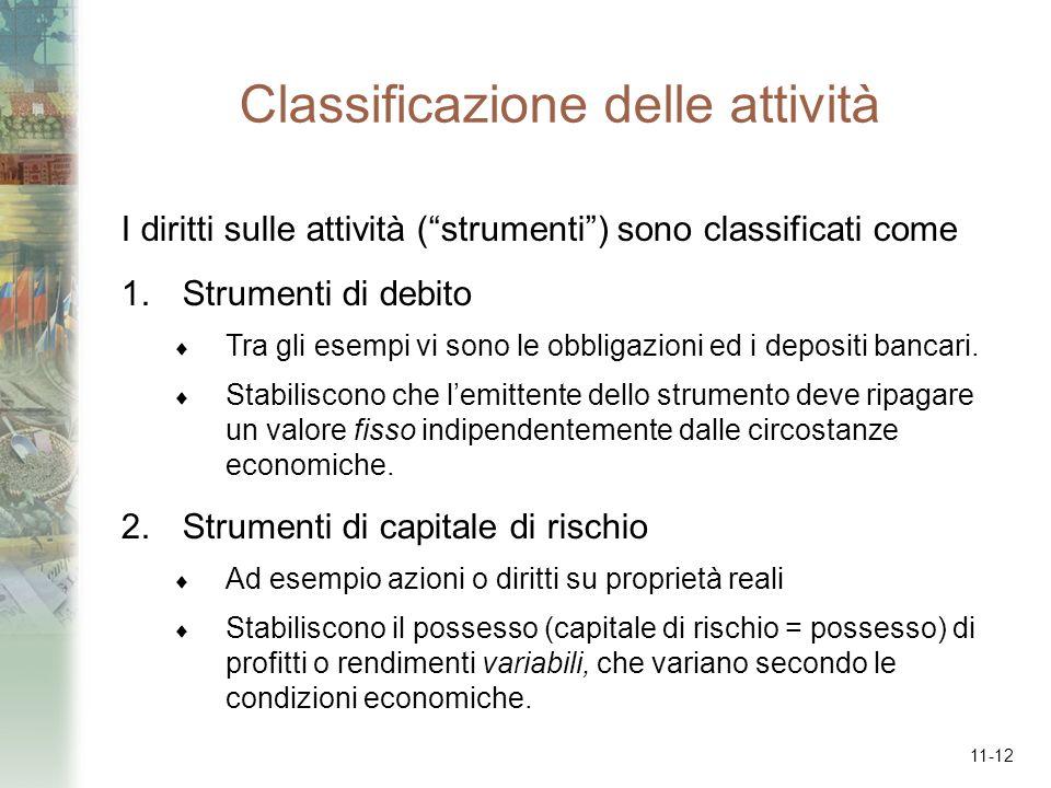 11-12 Classificazione delle attività I diritti sulle attività (strumenti) sono classificati come 1.Strumenti di debito Tra gli esempi vi sono le obbli