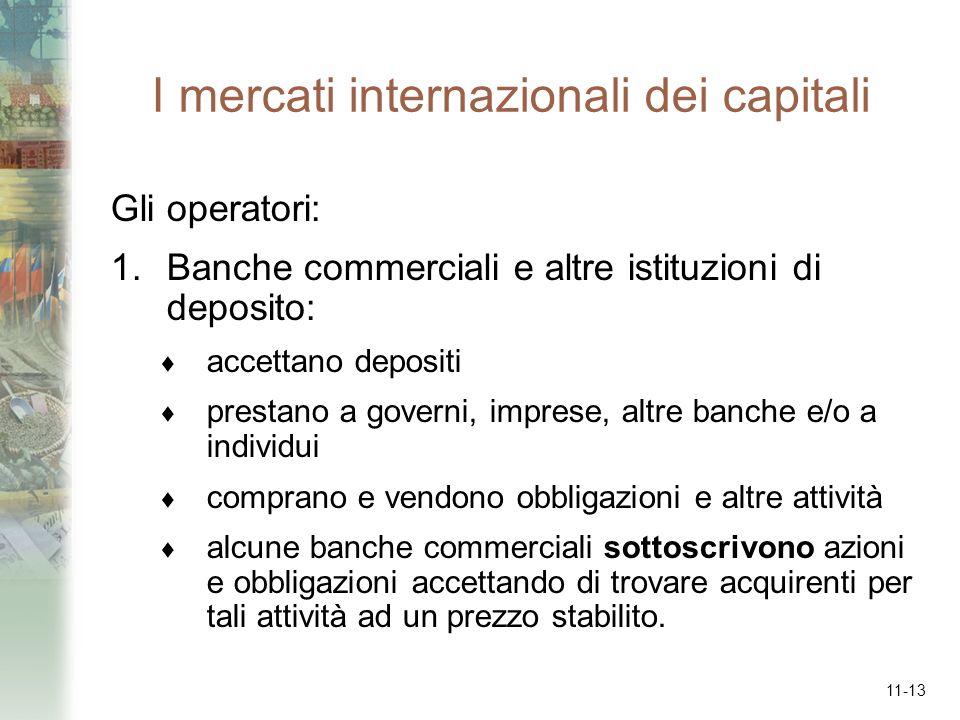 11-13 I mercati internazionali dei capitali Gli operatori: 1.Banche commerciali e altre istituzioni di deposito: accettano depositi prestano a governi