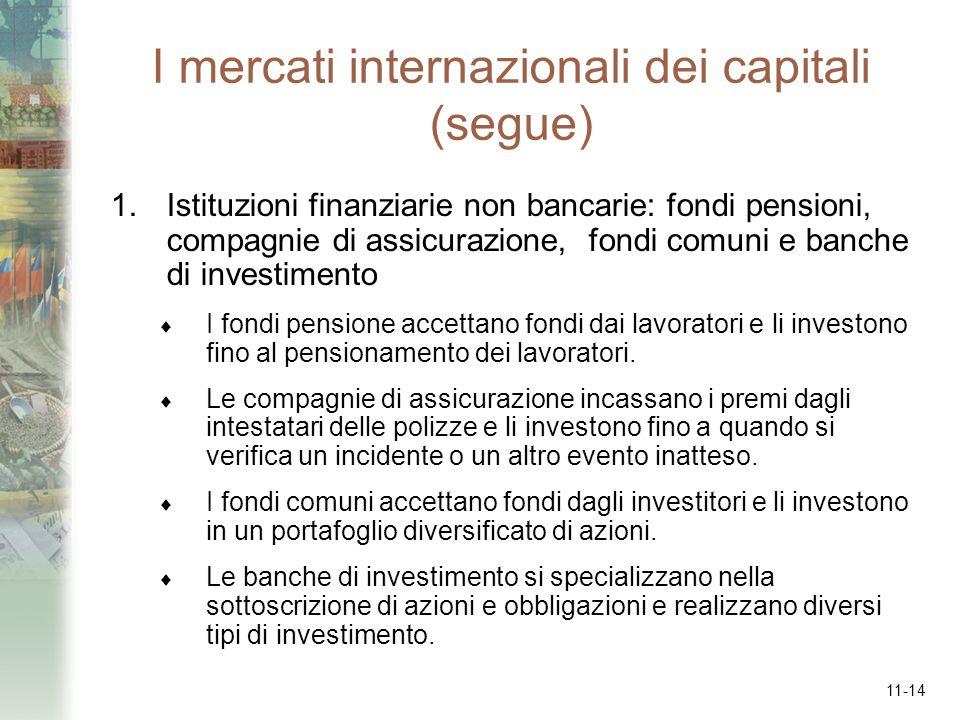 11-14 I mercati internazionali dei capitali (segue) 1.Istituzioni finanziarie non bancarie: fondi pensioni, compagnie di assicurazione, fondi comuni e