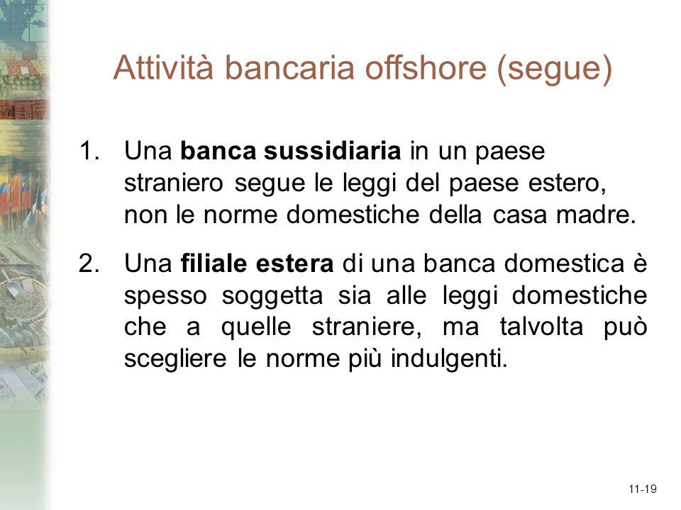 11-19 Attività bancaria offshore (segue) 1.Una banca sussidiaria in un paese straniero segue le leggi del paese estero, non le norme domestiche della