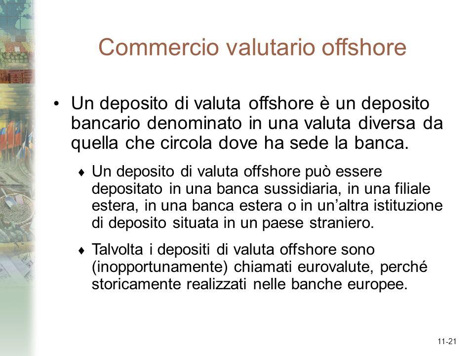 11-21 Commercio valutario offshore Un deposito di valuta offshore è un deposito bancario denominato in una valuta diversa da quella che circola dove h