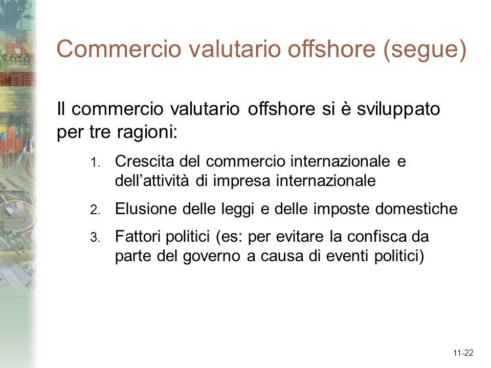 11-22 Commercio valutario offshore (segue) Il commercio valutario offshore si è sviluppato per tre ragioni: 1. Crescita del commercio internazionale e
