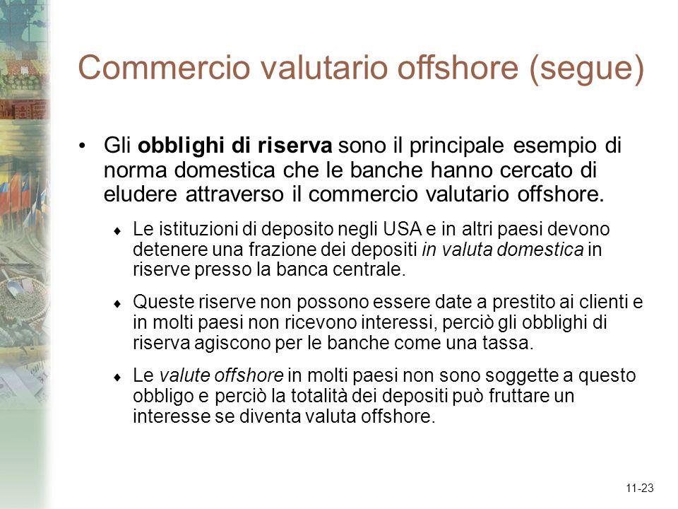 11-23 Commercio valutario offshore (segue) Gli obblighi di riserva sono il principale esempio di norma domestica che le banche hanno cercato di eluder