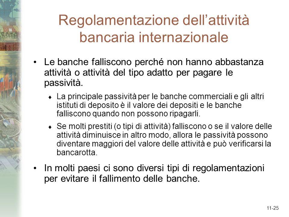 11-25 Regolamentazione dellattività bancaria internazionale Le banche falliscono perché non hanno abbastanza attività o attività del tipo adatto per p