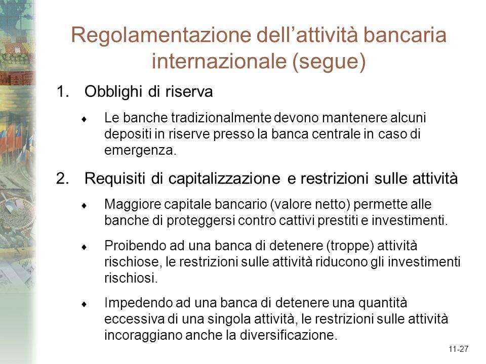 11-27 Regolamentazione dellattività bancaria internazionale (segue) 1.Obblighi di riserva Le banche tradizionalmente devono mantenere alcuni depositi
