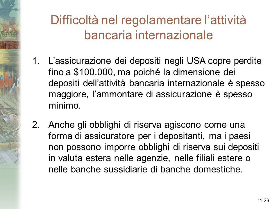 11-29 Difficoltà nel regolamentare lattività bancaria internazionale 1.Lassicurazione dei depositi negli USA copre perdite fino a $100.000, ma poiché
