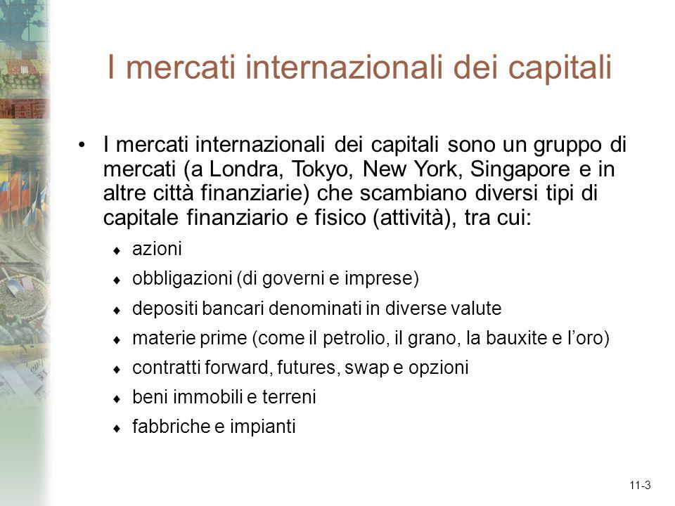 11-14 I mercati internazionali dei capitali (segue) 1.Istituzioni finanziarie non bancarie: fondi pensioni, compagnie di assicurazione, fondi comuni e banche di investimento I fondi pensione accettano fondi dai lavoratori e li investono fino al pensionamento dei lavoratori.