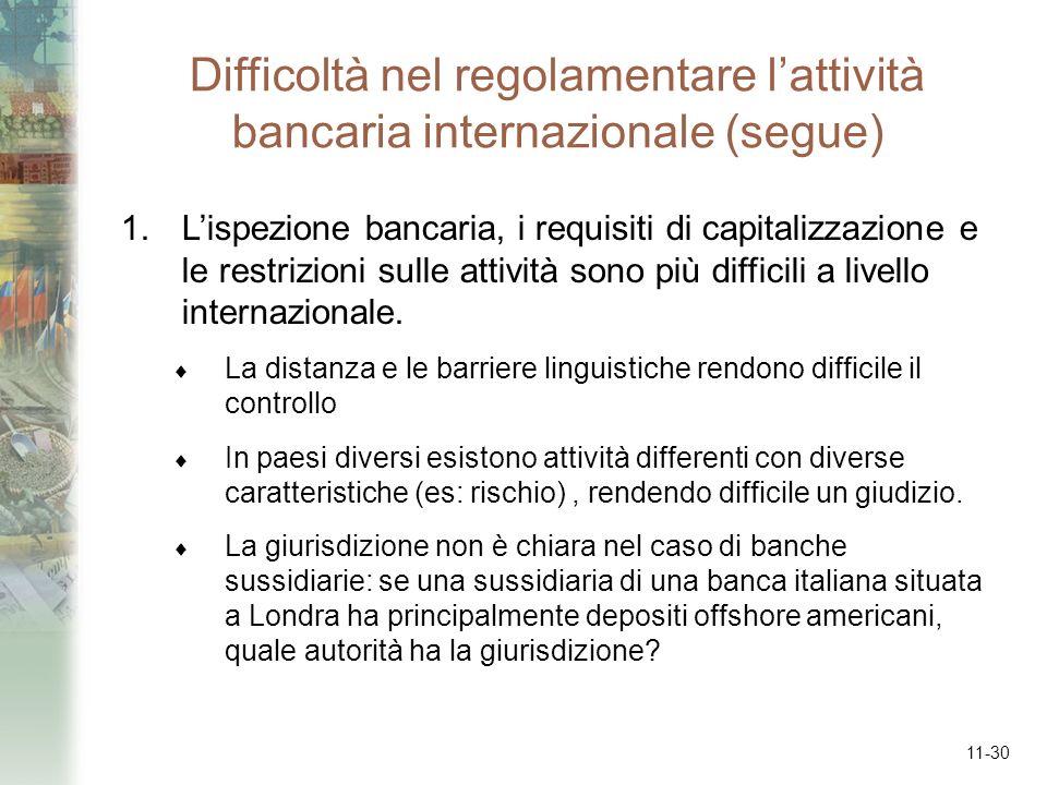11-30 Difficoltà nel regolamentare lattività bancaria internazionale (segue) 1.Lispezione bancaria, i requisiti di capitalizzazione e le restrizioni s