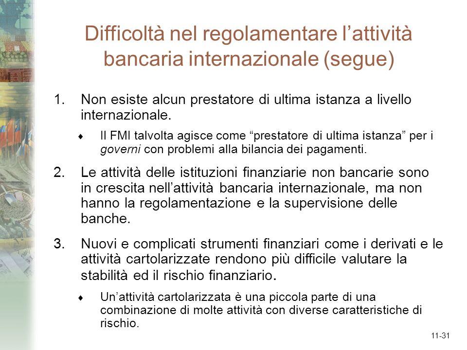 11-31 Difficoltà nel regolamentare lattività bancaria internazionale (segue) 1.Non esiste alcun prestatore di ultima istanza a livello internazionale.