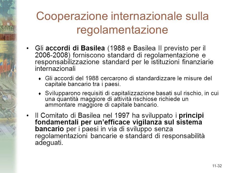 11-32 Cooperazione internazionale sulla regolamentazione Gli accordi di Basilea (1988 e Basilea II previsto per il 2006-2008) forniscono standard di r
