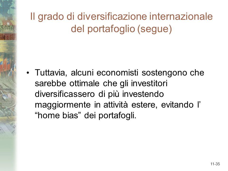 11-35 Il grado di diversificazione internazionale del portafoglio (segue) Tuttavia, alcuni economisti sostengono che sarebbe ottimale che gli investit