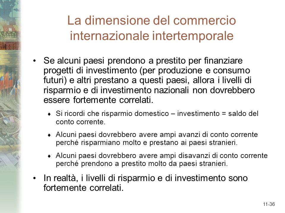 11-36 La dimensione del commercio internazionale intertemporale Se alcuni paesi prendono a prestito per finanziare progetti di investimento (per produ