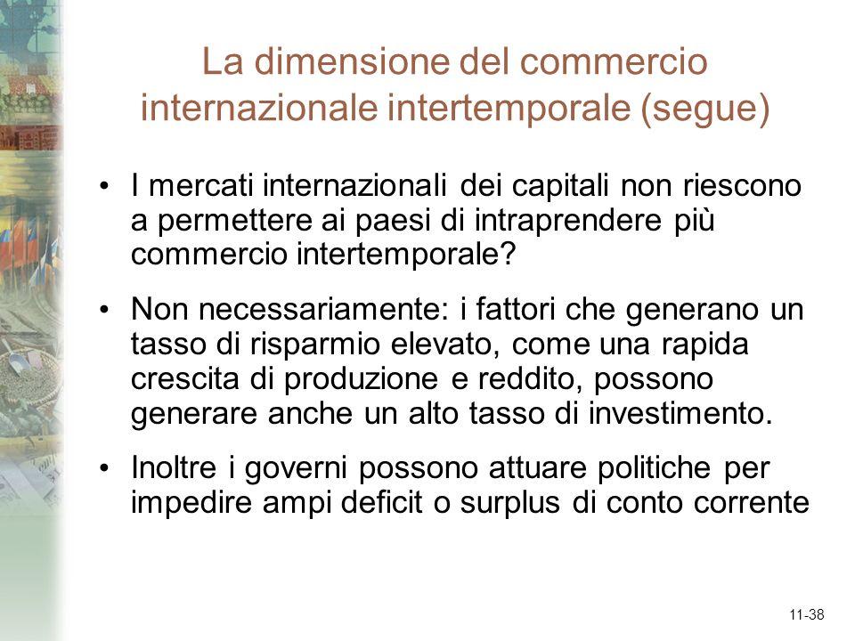 11-38 La dimensione del commercio internazionale intertemporale (segue) I mercati internazionali dei capitali non riescono a permettere ai paesi di in