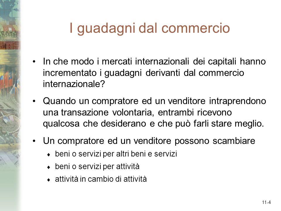 11-5 I guadagni dal commercio (segue) I tre tipi di transazioni internazionali.