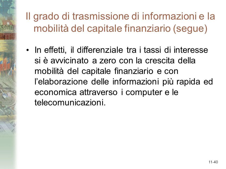 11-40 Il grado di trasmissione di informazioni e la mobilità del capitale finanziario (segue) In effetti, il differenziale tra i tassi di interesse si