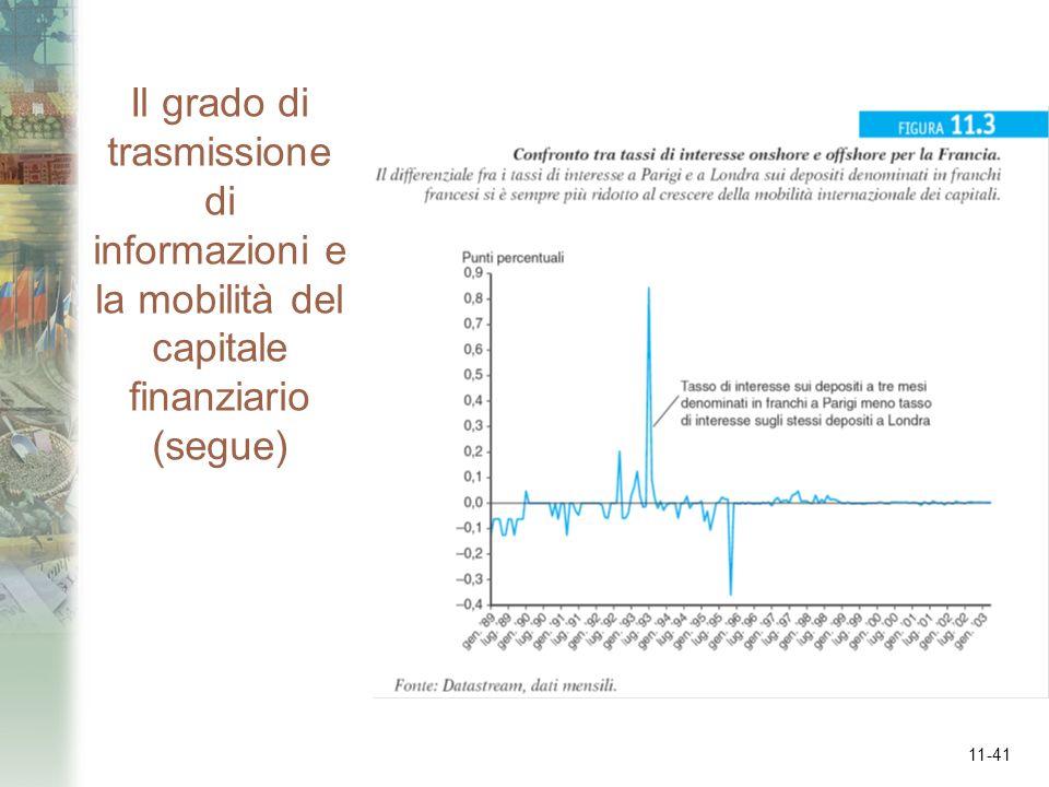 11-41 Il grado di trasmissione di informazioni e la mobilità del capitale finanziario (segue)