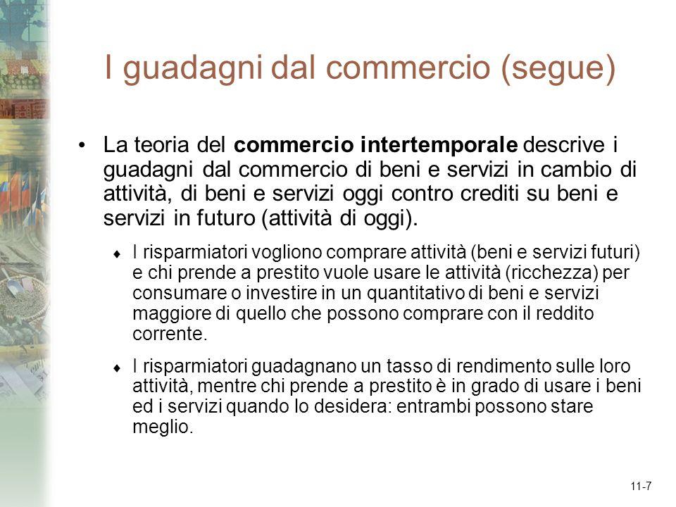 11-7 I guadagni dal commercio (segue) La teoria del commercio intertemporale descrive i guadagni dal commercio di beni e servizi in cambio di attività