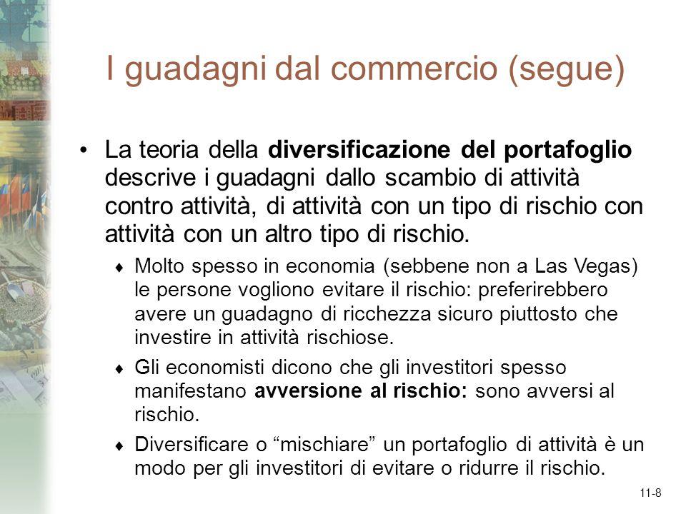 11-8 I guadagni dal commercio (segue) La teoria della diversificazione del portafoglio descrive i guadagni dallo scambio di attività contro attività,