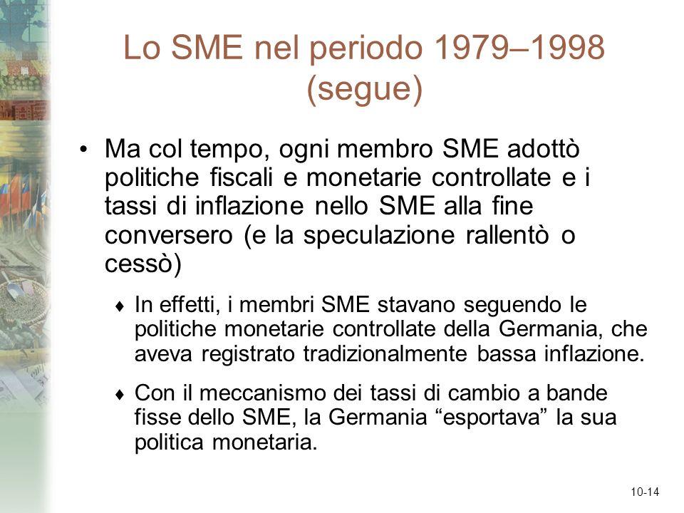 10-14 Lo SME nel periodo 1979–1998 (segue) Ma col tempo, ogni membro SME adottò politiche fiscali e monetarie controllate e i tassi di inflazione nell