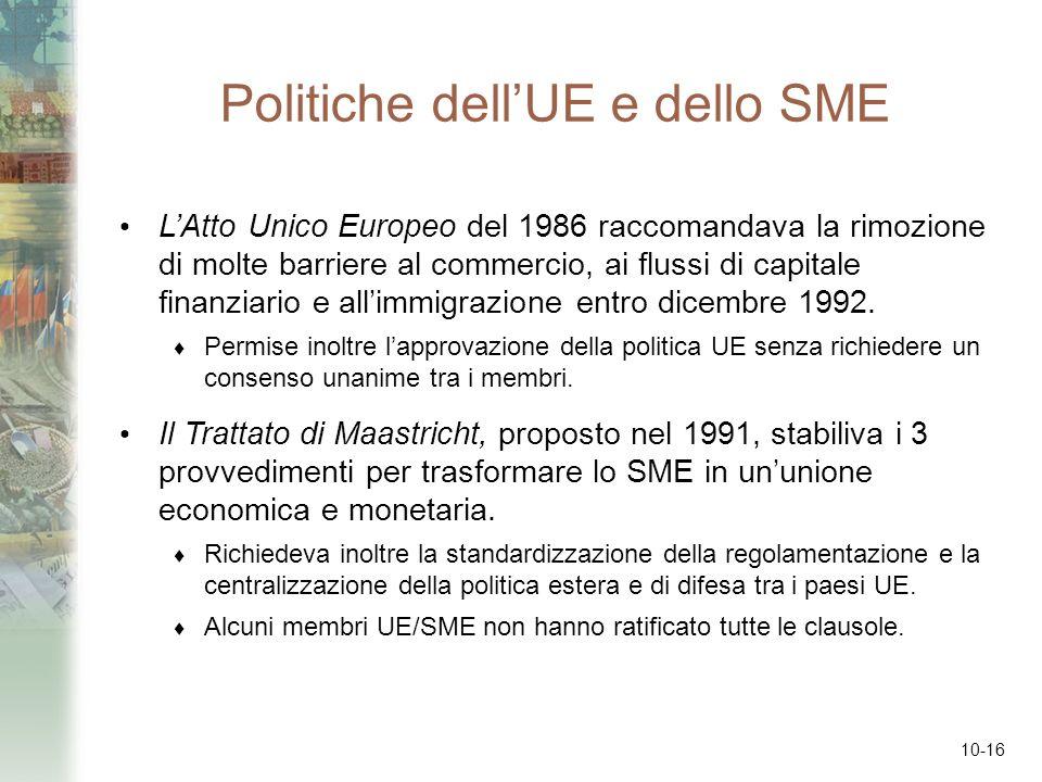 10-16 Politiche dellUE e dello SME LAtto Unico Europeo del 1986 raccomandava la rimozione di molte barriere al commercio, ai flussi di capitale finanz