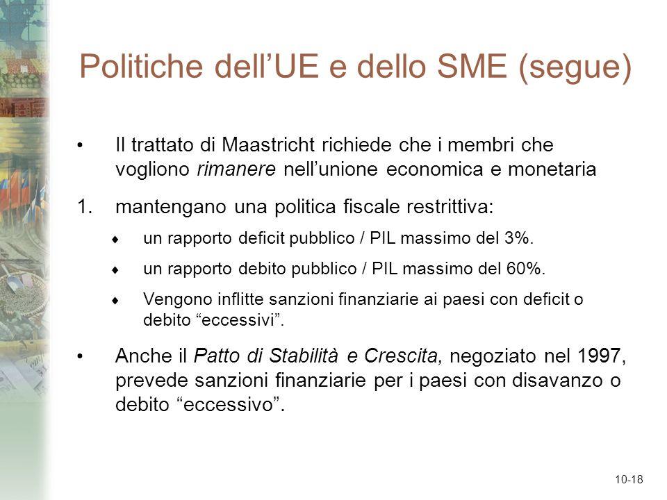 10-18 Politiche dellUE e dello SME (segue) Il trattato di Maastricht richiede che i membri che vogliono rimanere nellunione economica e monetaria 1.ma