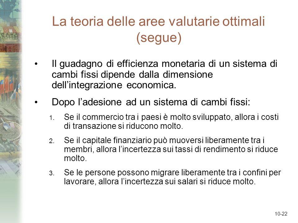 10-22 La teoria delle aree valutarie ottimali (segue) Il guadagno di efficienza monetaria di un sistema di cambi fissi dipende dalla dimensione dellin