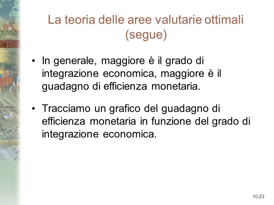 10-23 La teoria delle aree valutarie ottimali (segue) In generale, maggiore è il grado di integrazione economica, maggiore è il guadagno di efficienza