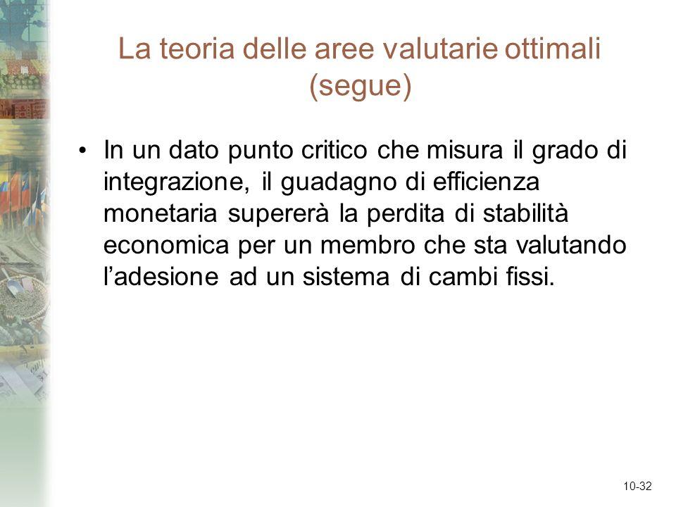 10-32 La teoria delle aree valutarie ottimali (segue) In un dato punto critico che misura il grado di integrazione, il guadagno di efficienza monetari