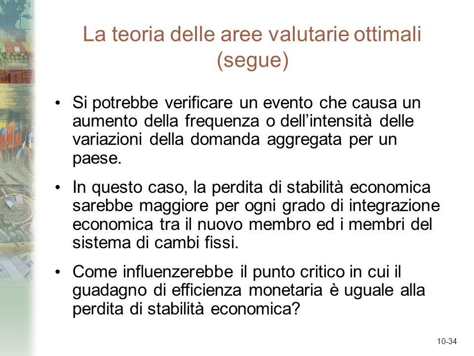 10-34 La teoria delle aree valutarie ottimali (segue) Si potrebbe verificare un evento che causa un aumento della frequenza o dellintensità delle vari