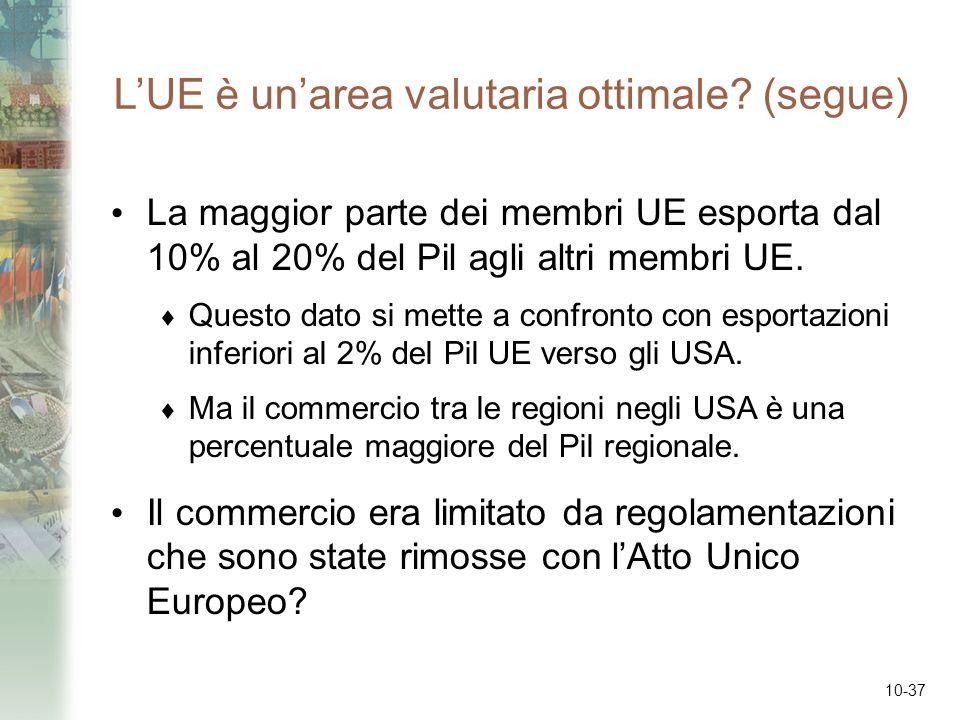 10-37 LUE è unarea valutaria ottimale? (segue) La maggior parte dei membri UE esporta dal 10% al 20% del Pil agli altri membri UE. Questo dato si mett