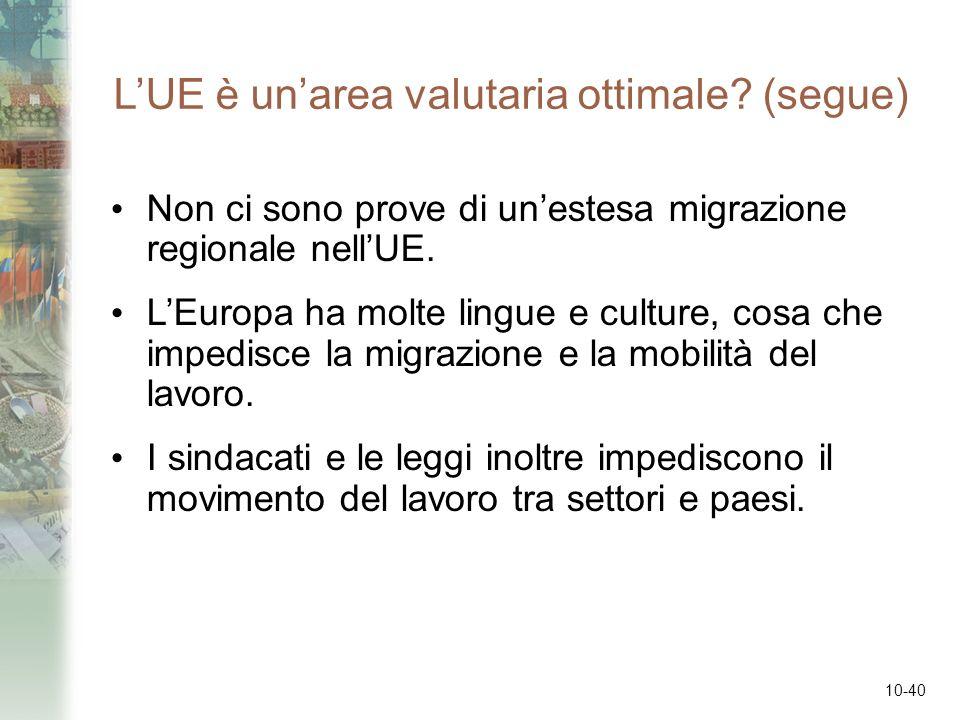 10-40 LUE è unarea valutaria ottimale? (segue) Non ci sono prove di unestesa migrazione regionale nellUE. LEuropa ha molte lingue e culture, cosa che