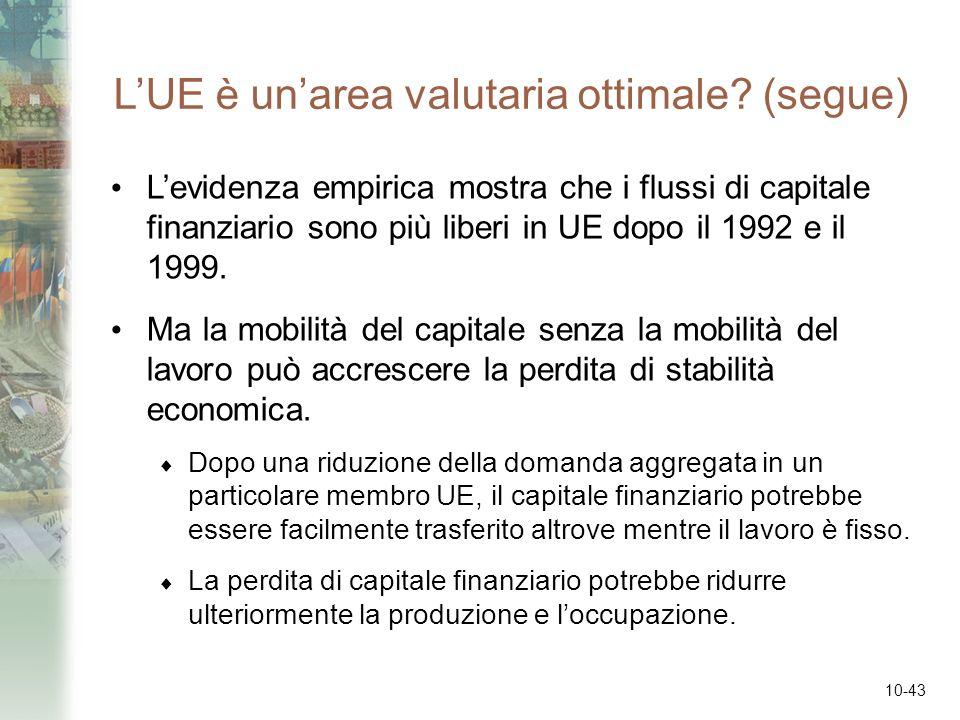 10-43 LUE è unarea valutaria ottimale? (segue) Levidenza empirica mostra che i flussi di capitale finanziario sono più liberi in UE dopo il 1992 e il