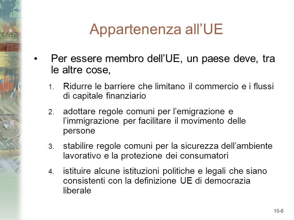 10-7 I membri dellUnione Europea UE-25 Ingresso il 1.1.2007 Negoziazioni dal 2005 SEE (EEA) Accesso richiesto SEE = Spazio Economico Europeo, gruppo di libero scambio con lUE.