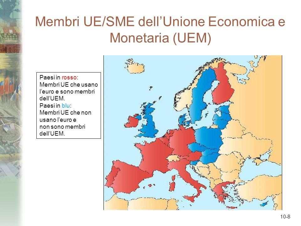 10-8 Membri UE/SME dellUnione Economica e Monetaria (UEM) Paesi in rosso: Membri UE che usano leuro e sono membri dellUEM. Paesi in blu: Membri UE che