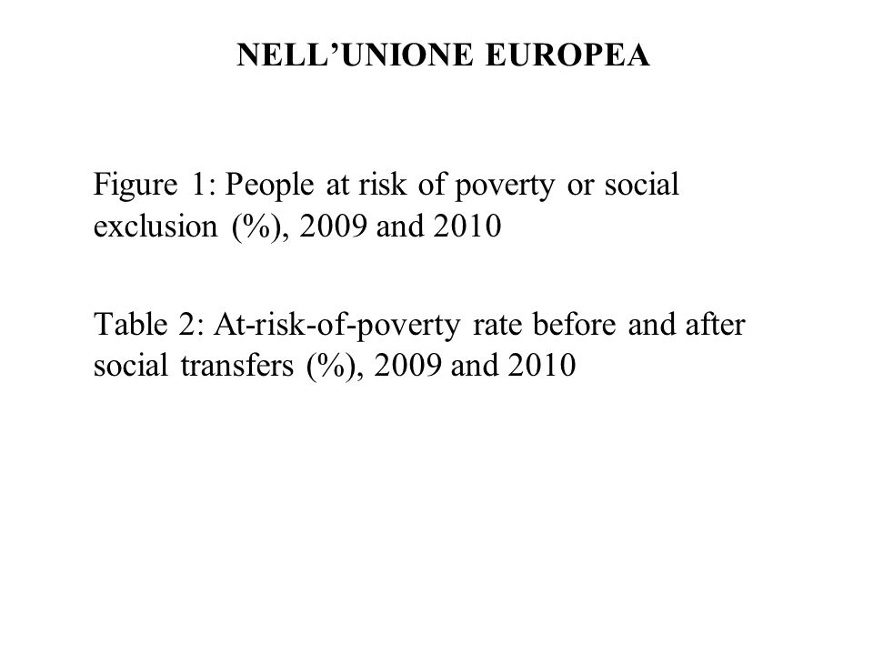 NELLUNIONE EUROPEA Figure 1: People at risk of poverty or social exclusion (%), 2009 and 2010 Table 2: At-risk-of-poverty rate before and after social transfers (%), 2009 and 2010