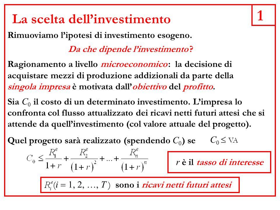 1 La scelta dellinvestimento Ragionamento a livello microeconomico : la decisione di acquistare mezzi di produzione addizionali da parte della singola impresa è motivata dallobiettivo del profitto.
