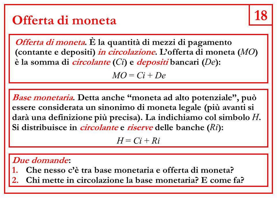 18 Offerta di moneta Base monetaria.