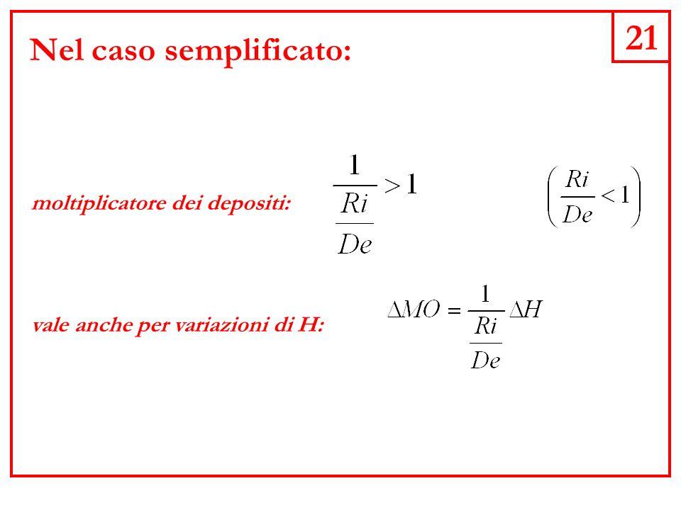 21 Nel caso semplificato: moltiplicatore dei depositi: vale anche per variazioni di H: