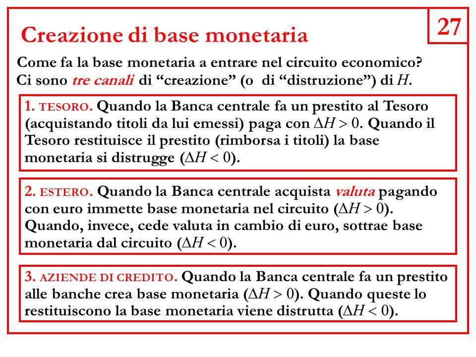 27 Creazione di base monetaria Come fa la base monetaria a entrare nel circuito economico.